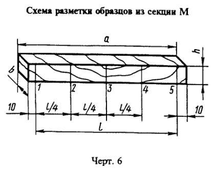 Схема разметки образцов из